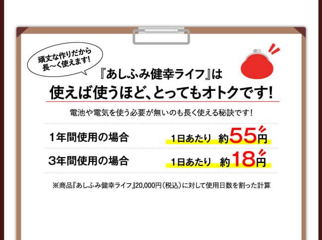 [頑丈な作りだから長~く使えます!] あしふみ健幸ライフは使えば使うほど、とってもオトクです!電池や電気を使う必要が無いのも長く使える秘訣です! [1年間使用の場合:1日あたり約55円] [3年間使用の場合:1日あたり約18円] ※商品「あしふみ健幸ライフ」20,000円(税込)に対して使用日数を割った計算